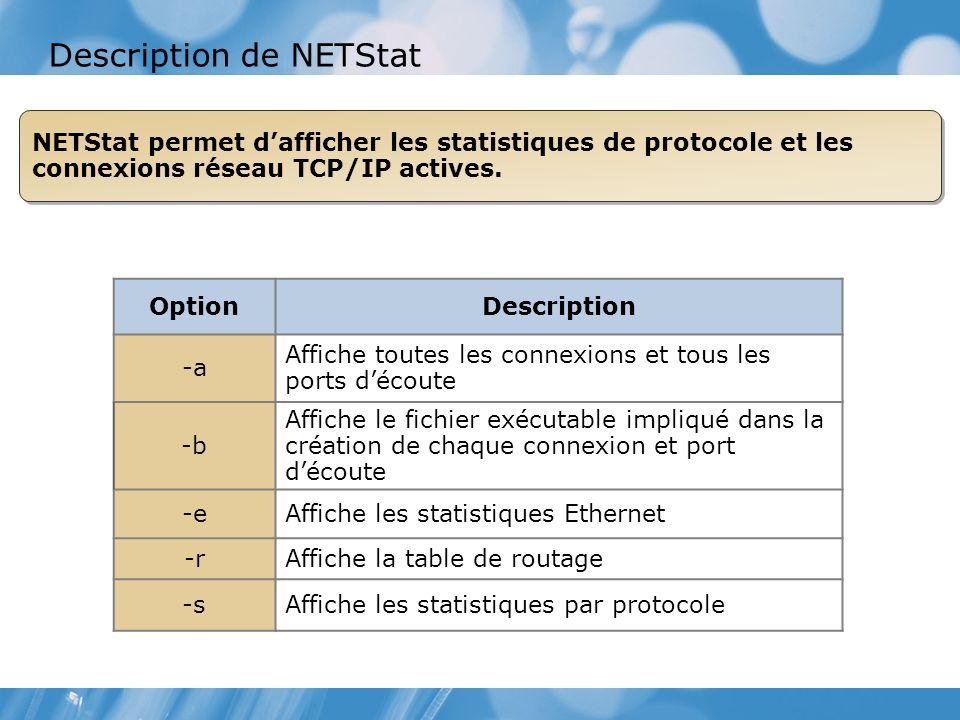 NETStat permet dafficher les statistiques de protocole et les connexions réseau TCP/IP actives.