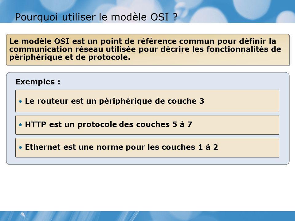 Pourquoi utiliser le modèle OSI .