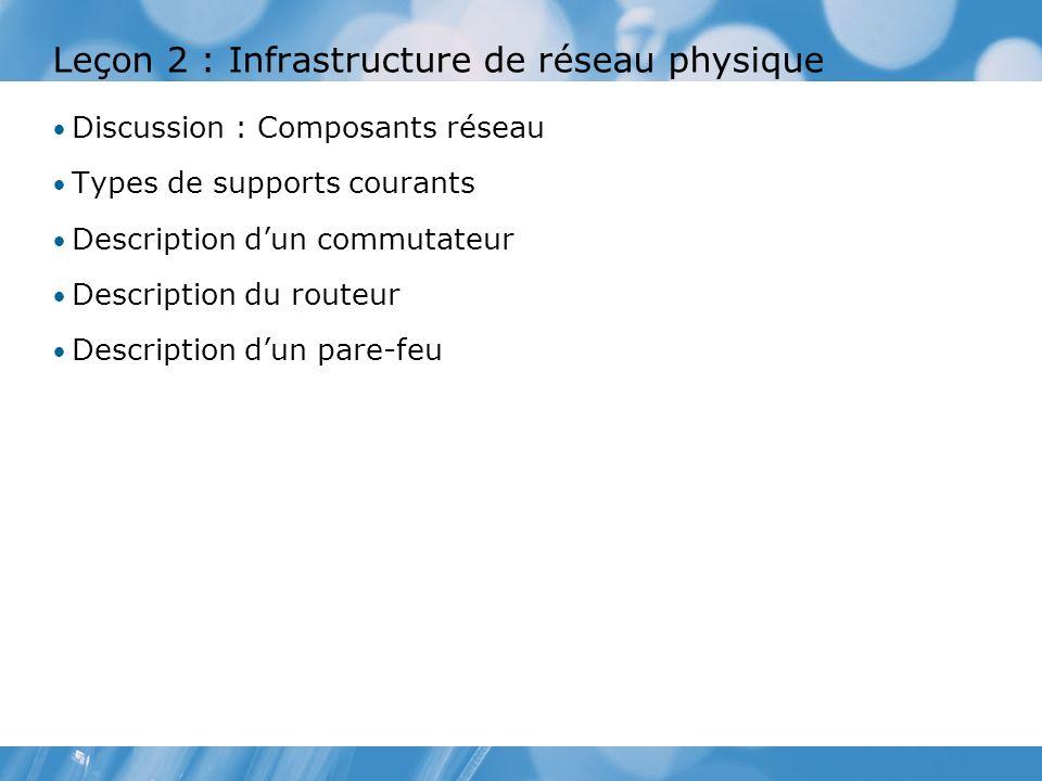 Leçon 2 : Infrastructure de réseau physique Discussion : Composants réseau Types de supports courants Description dun commutateur Description du routeur Description dun pare-feu