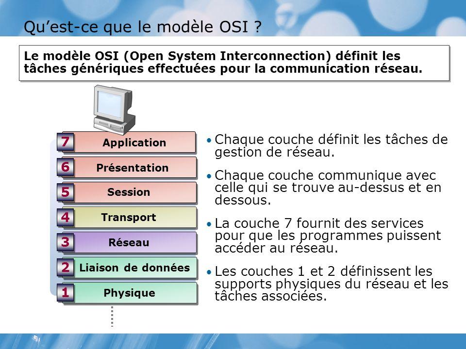 Quest-ce que le modèle OSI .Chaque couche définit les tâches de gestion de réseau.