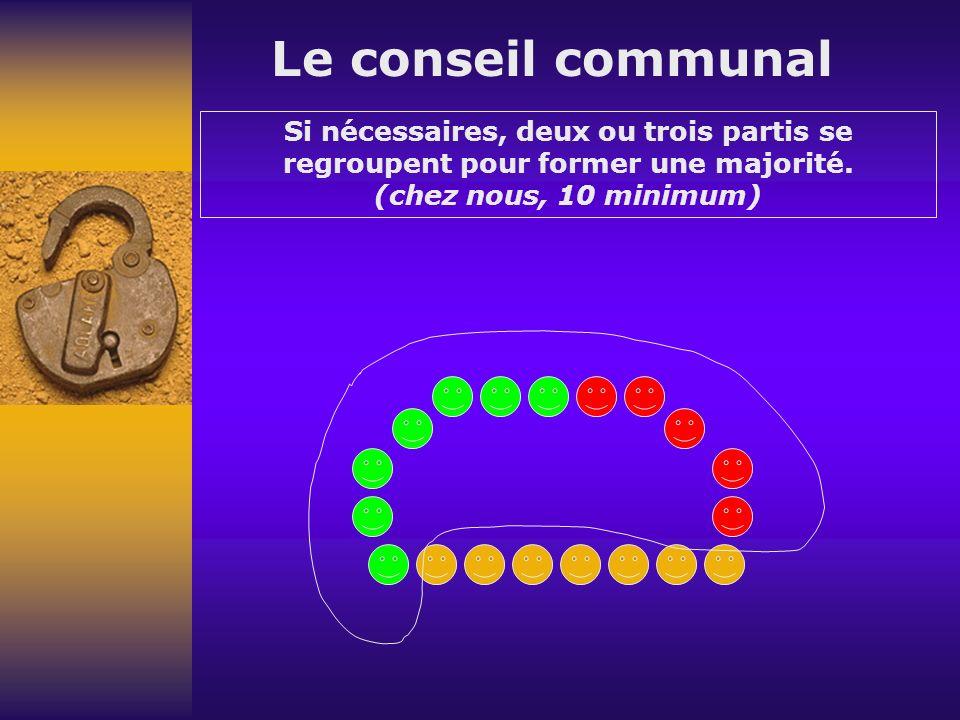 Le conseil communal Si nécessaires, deux ou trois partis se regroupent pour former une majorité.