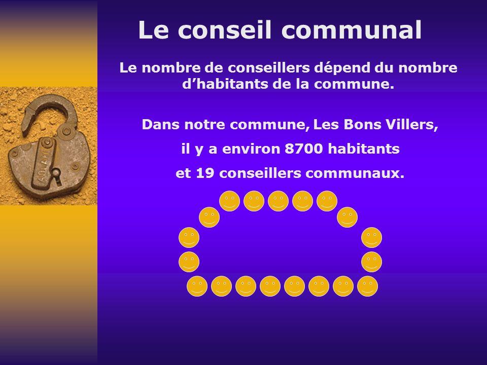Le conseil communal Le nombre de conseillers dépend du nombre dhabitants de la commune.