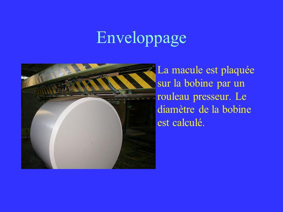 Enveloppage La macule est plaquée sur la bobine par un rouleau presseur. Le diamètre de la bobine est calculé.
