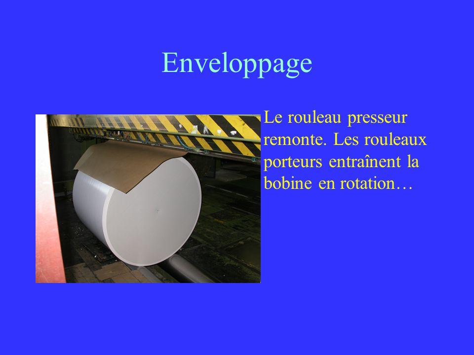 Enveloppage Le rouleau presseur remonte. Les rouleaux porteurs entraînent la bobine en rotation…