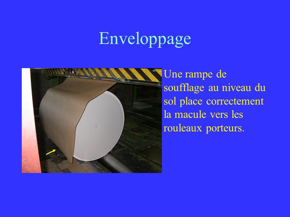 Enveloppage Une rampe de soufflage au niveau du sol place correctement la macule vers les rouleaux porteurs.