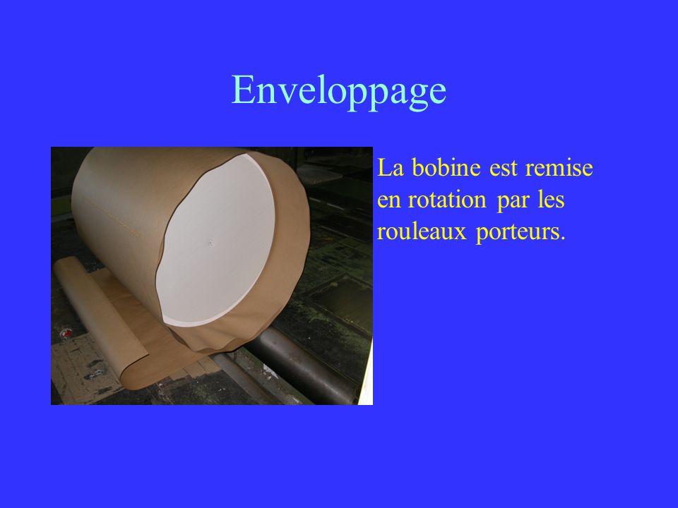 Enveloppage La bobine est remise en rotation par les rouleaux porteurs.