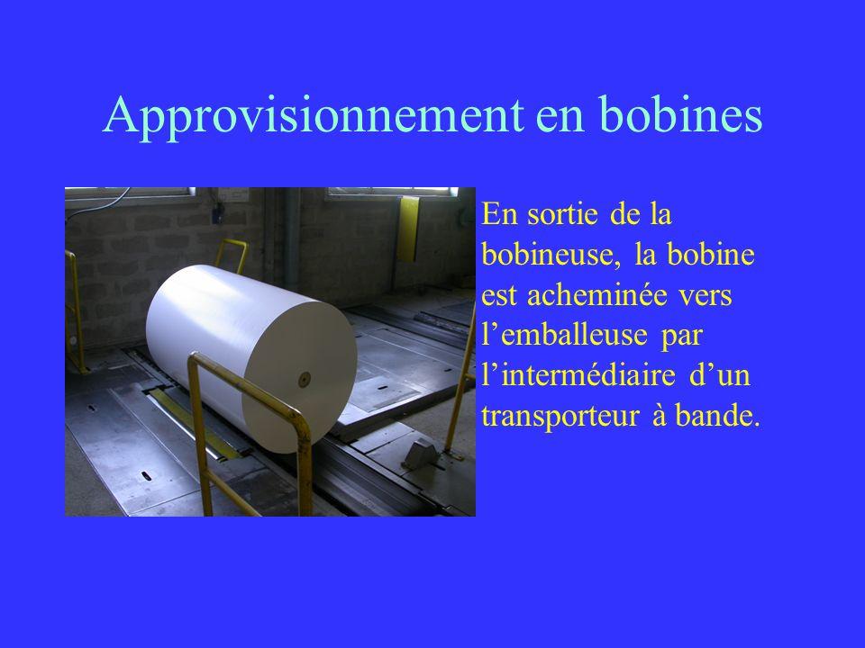 Approvisionnement en bobines En sortie de la bobineuse, la bobine est acheminée vers lemballeuse par lintermédiaire dun transporteur à bande.