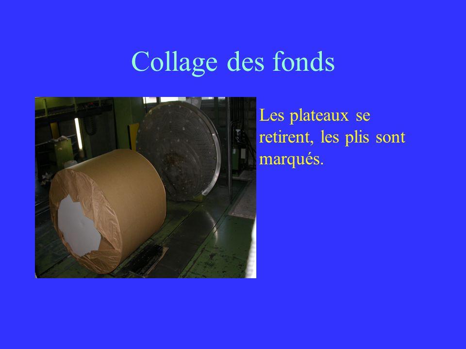 Collage des fonds Les plateaux se retirent, les plis sont marqués.