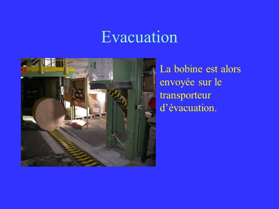 Evacuation La bobine est alors envoyée sur le transporteur dévacuation.