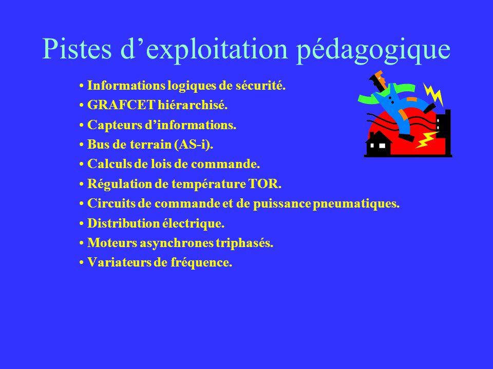 Pistes dexploitation pédagogique Informations logiques de sécurité. GRAFCET hiérarchisé. Capteurs dinformations. Bus de terrain (AS-i). Calculs de loi