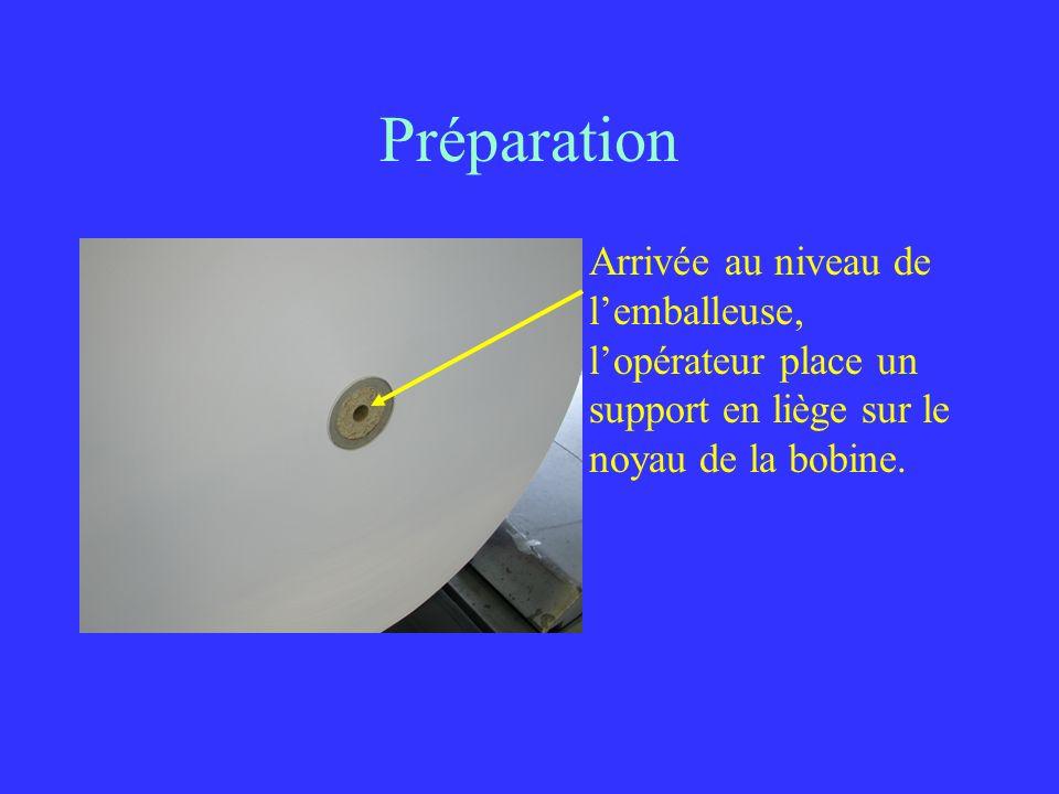 Préparation Arrivée au niveau de lemballeuse, lopérateur place un support en liège sur le noyau de la bobine.