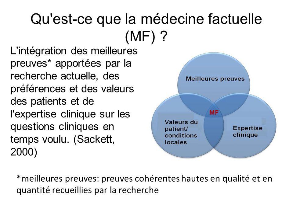 Qu'est-ce que la médecine factuelle (MF) ? L'intégration des meilleures preuves* apportées par la recherche actuelle, des préférences et des valeurs d