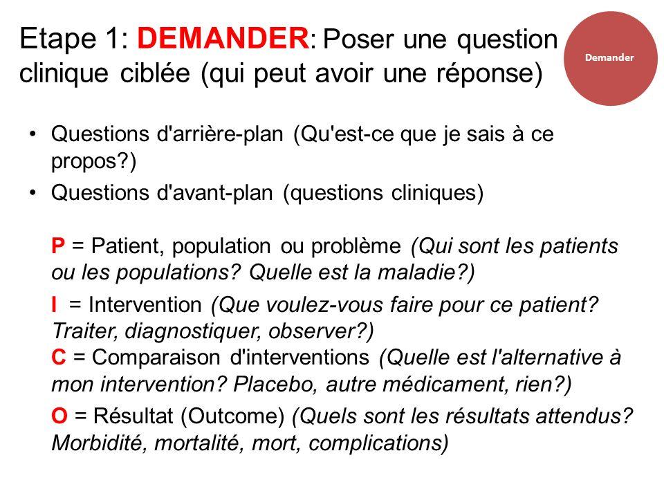 Questions d'arrière-plan (Qu'est-ce que je sais à ce propos?) Questions d'avant-plan (questions cliniques) P = Patient, population ou problème (Qui so