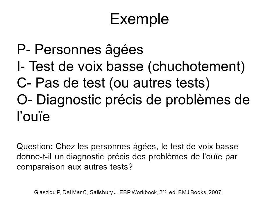 Question: Chez les personnes âgées, le test de voix basse donne-t-il un diagnostic précis des problèmes de louïe par comparaison aux autres tests? Gla