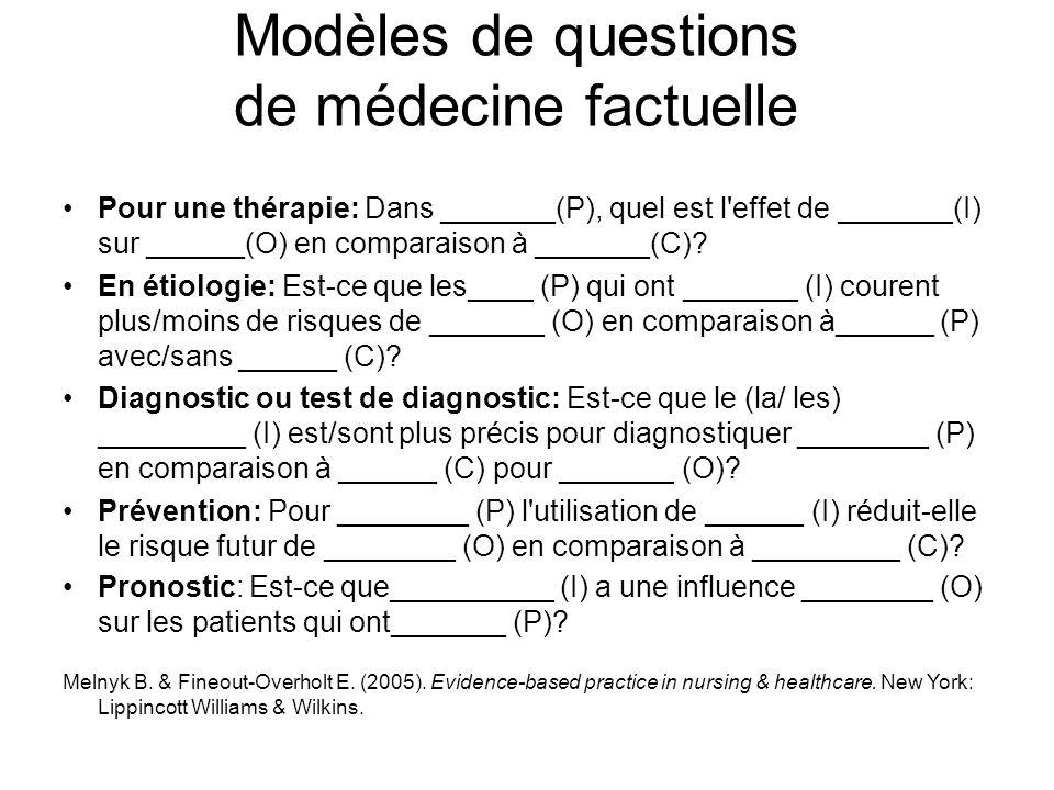 Modèles de questions de médecine factuelle Pour une thérapie: Dans _______(P), quel est l'effet de _______(I) sur ______(O) en comparaison à _______(C