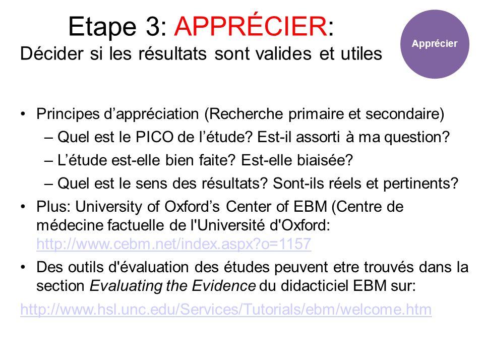 Etape 3: APPRÉCIER: Décider si les résultats sont valides et utiles Principes dappréciation (Recherche primaire et secondaire) –Quel est le PICO de lé