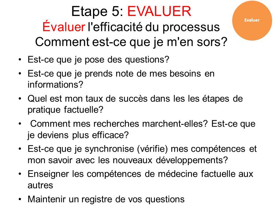 Etape 5: EVALUER Évaluer l'efficacité du processus Comment est-ce que je m'en sors? Est-ce que je pose des questions? Est-ce que je prends note de mes