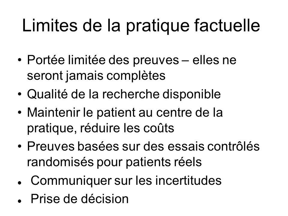 Limites de la pratique factuelle Portée limitée des preuves – elles ne seront jamais complètes Qualité de la recherche disponible Maintenir le patient