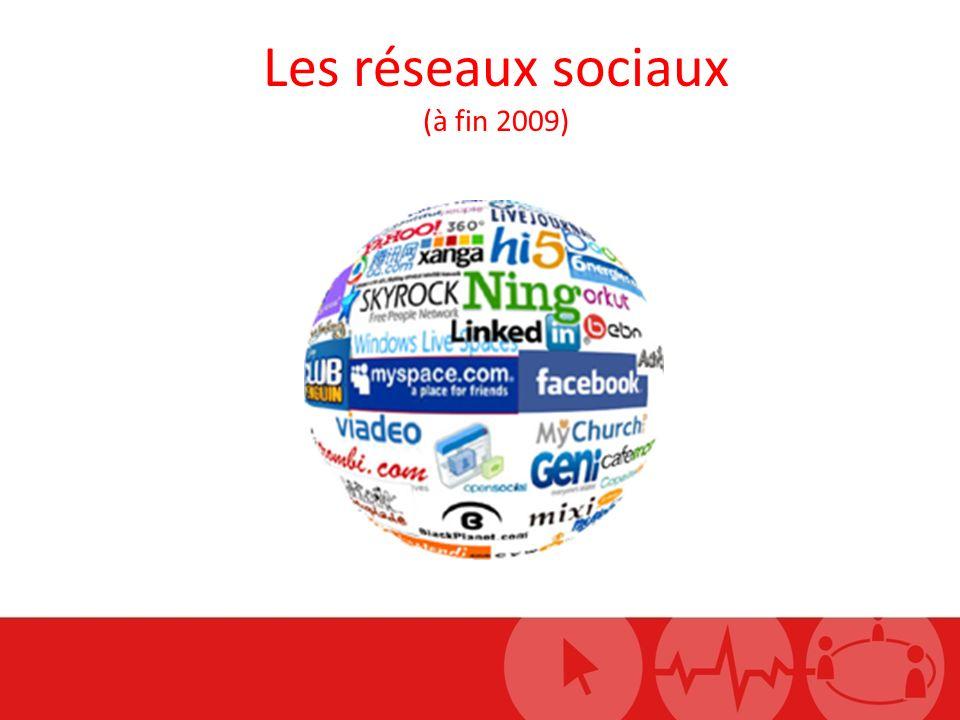 Réseaux professionnels 48 millions de membres dans 200 pays 8,5 millions de membres en France, 2,2 millions de VU en France 20 millions dutilisateurs – Initialement outil de synchronisation de contacts, – En 2007 lancement de Plaxo Pulse, des outils de réseautage social viennent compléter le service, – Payant depuis juillet 2009.