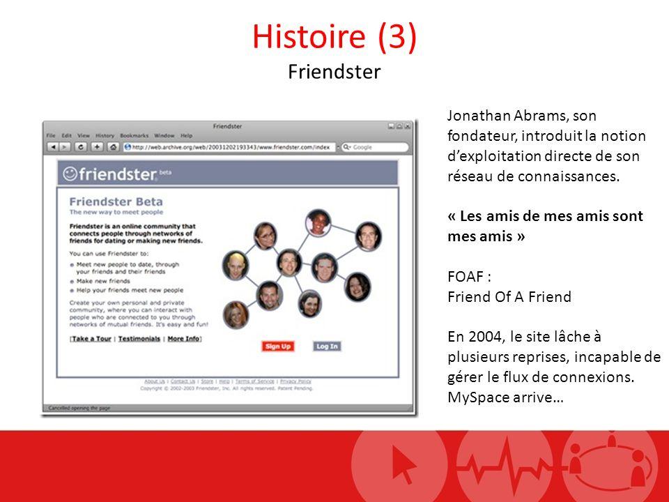 Histoire (3) Friendster Jonathan Abrams, son fondateur, introduit la notion dexploitation directe de son réseau de connaissances.
