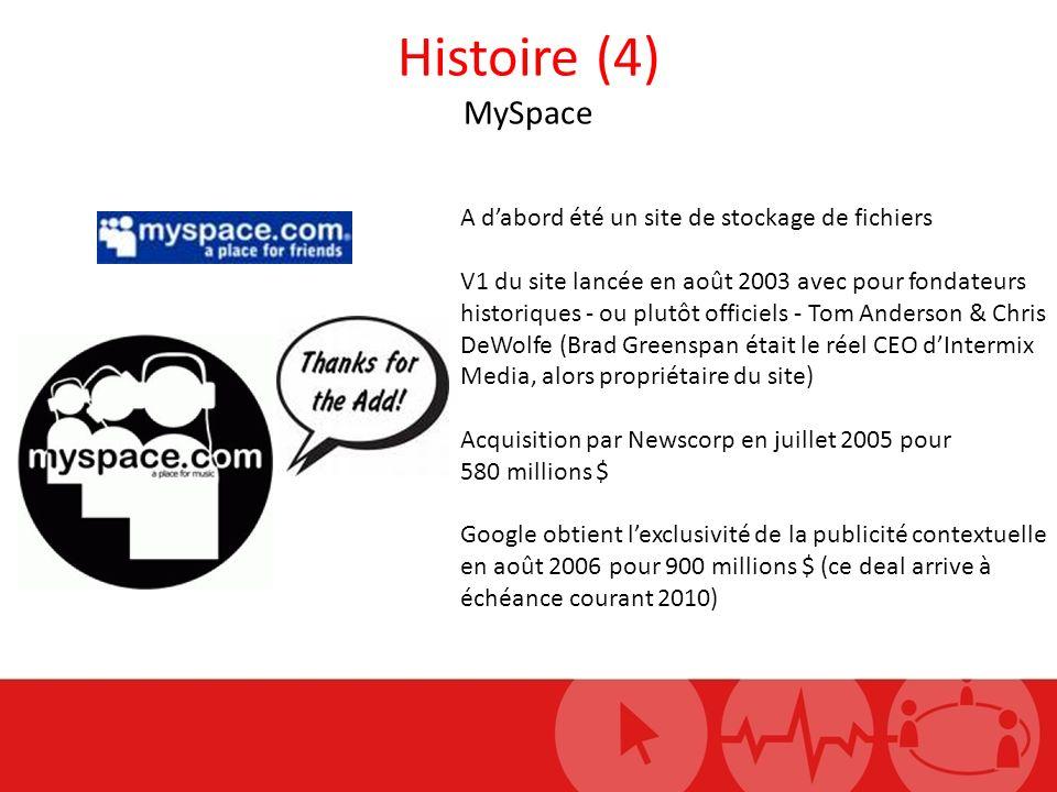 Histoire (4) MySpace A dabord été un site de stockage de fichiers V1 du site lancée en août 2003 avec pour fondateurs historiques - ou plutôt officiel