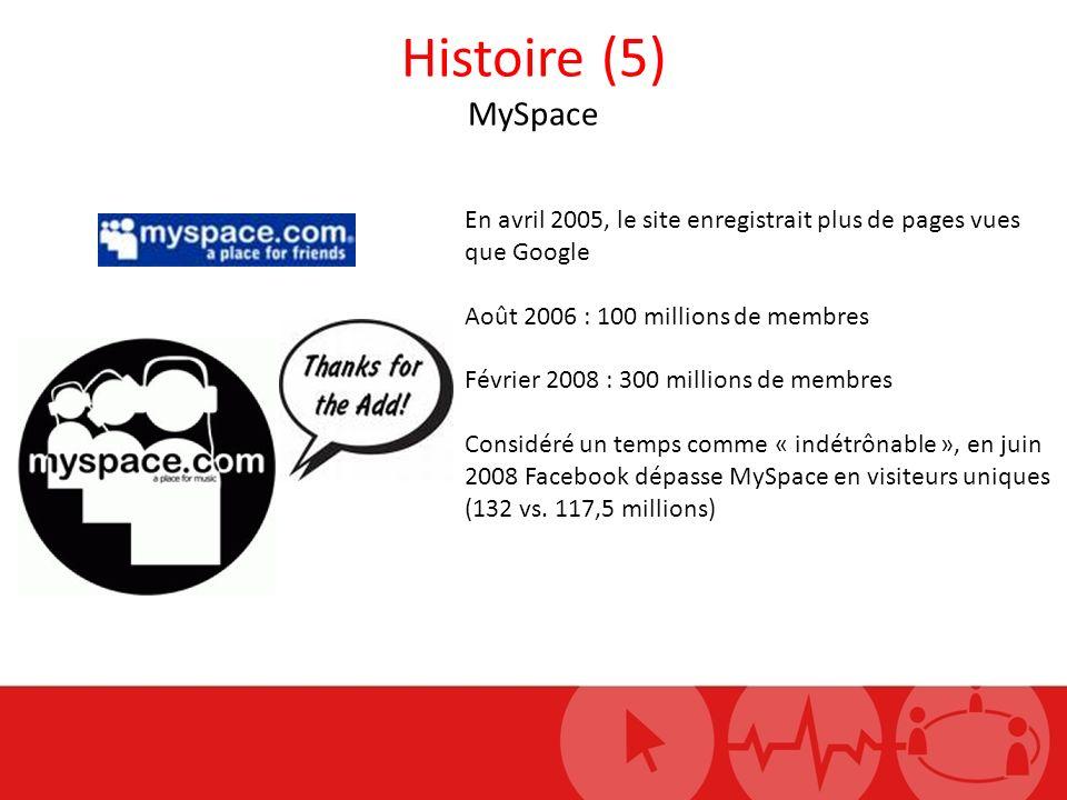 Histoire (5) MySpace En avril 2005, le site enregistrait plus de pages vues que Google Août 2006 : 100 millions de membres Février 2008 : 300 millions