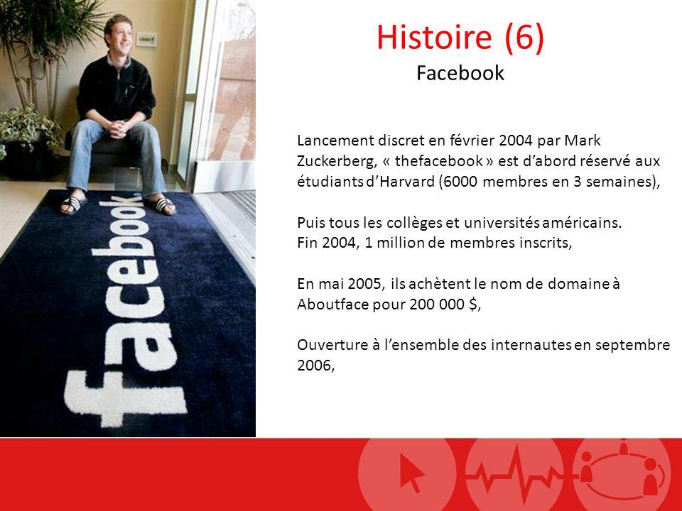 Histoire (6) Facebook Lancement discret en février 2004 par Mark Zuckerberg, « thefacebook » est dabord réservé aux étudiants dHarvard (6000 membres en 3 semaines), Puis tous les collèges et universités américains.