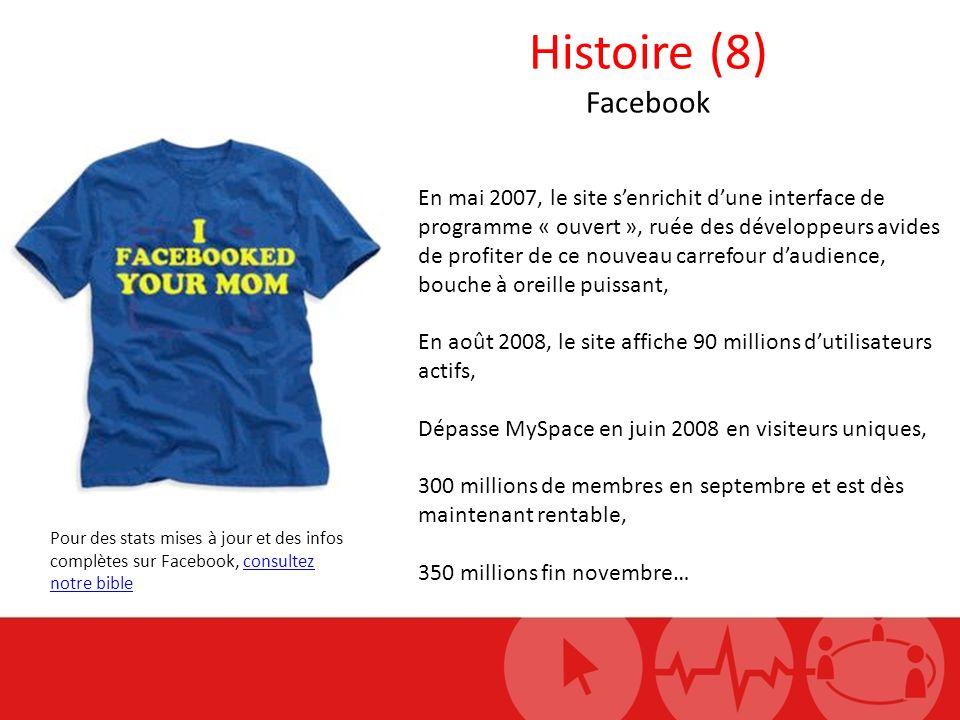 Histoire (8) Facebook En mai 2007, le site senrichit dune interface de programme « ouvert », ruée des développeurs avides de profiter de ce nouveau ca