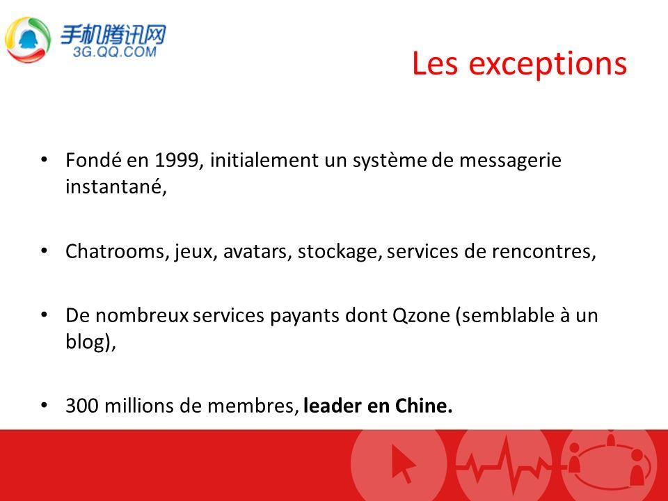 Fondé en 1999, initialement un système de messagerie instantané, Chatrooms, jeux, avatars, stockage, services de rencontres, De nombreux services payants dont Qzone (semblable à un blog), 300 millions de membres, leader en Chine.