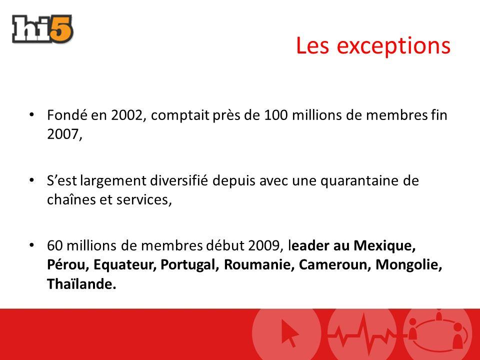 Fondé en 2002, comptait près de 100 millions de membres fin 2007, Sest largement diversifié depuis avec une quarantaine de chaînes et services, 60 millions de membres début 2009, leader au Mexique, Pérou, Equateur, Portugal, Roumanie, Cameroun, Mongolie, Thaïlande.