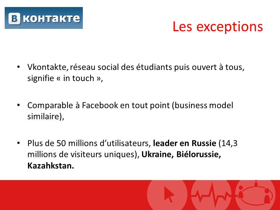 Vkontakte, réseau social des étudiants puis ouvert à tous, signifie « in touch », Comparable à Facebook en tout point (business model similaire), Plus de 50 millions dutilisateurs, leader en Russie (14,3 millions de visiteurs uniques), Ukraine, Biélorussie, Kazahkstan.