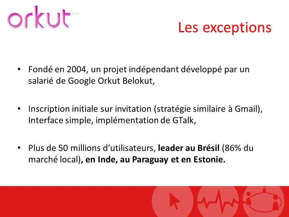 Fondé en 2004, un projet indépendant développé par un salarié de Google Orkut Belokut, Inscription initiale sur invitation (stratégie similaire à Gmail), Interface simple, implémentation de GTalk, Plus de 50 millions dutilisateurs, leader au Brésil (86% du marché local), en Inde, au Paraguay et en Estonie.