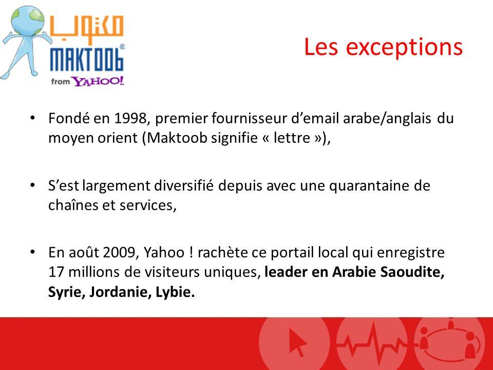 Fondé en 1998, premier fournisseur demail arabe/anglais du moyen orient (Maktoob signifie « lettre »), Sest largement diversifié depuis avec une quarantaine de chaînes et services, En août 2009, Yahoo .