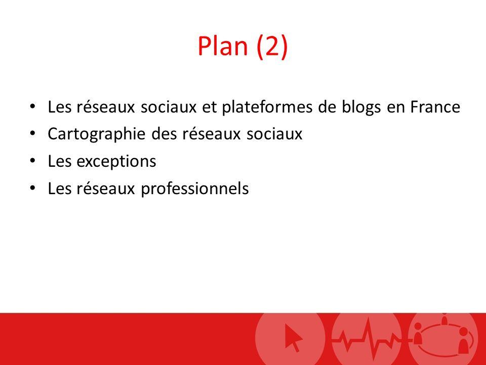 Plan (2) Les réseaux sociaux et plateformes de blogs en France Cartographie des réseaux sociaux Les exceptions Les réseaux professionnels