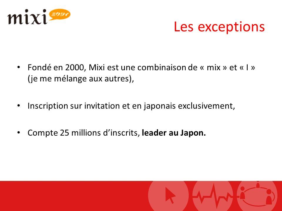 Fondé en 2000, Mixi est une combinaison de « mix » et « I » (je me mélange aux autres), Inscription sur invitation et en japonais exclusivement, Compte 25 millions dinscrits, leader au Japon.