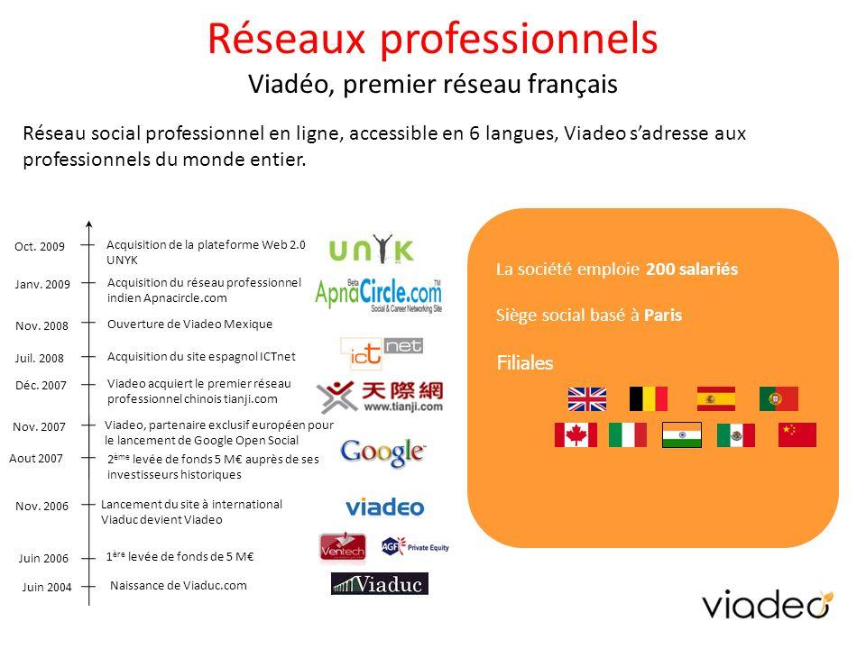 Réseau social professionnel en ligne, accessible en 6 langues, Viadeo sadresse aux professionnels du monde entier. La société emploie 200 salariés Siè
