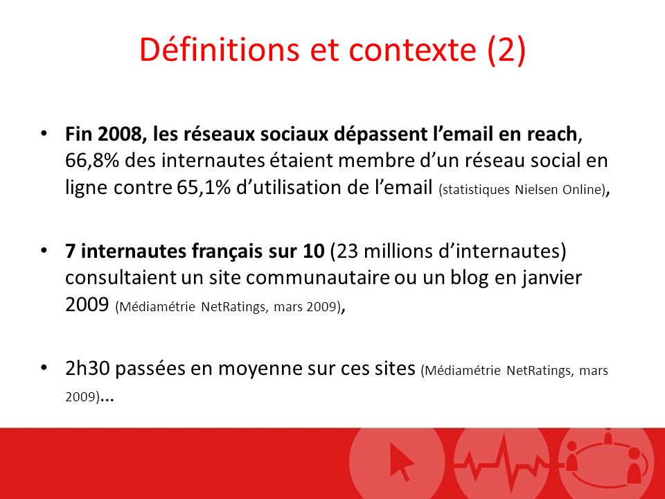 Définitions et contexte (3) 53% des responsables marketing aux US planifiaient daugmenter leurs investissements publicitaires sur les réseaux sociaux en 2009 (Etude Forrester).