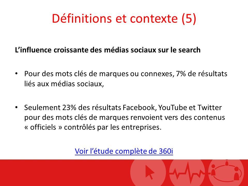 Linfluence croissante des médias sociaux sur le search Pour des mots clés de marques ou connexes, 7% de résultats liés aux médias sociaux, Seulement 2