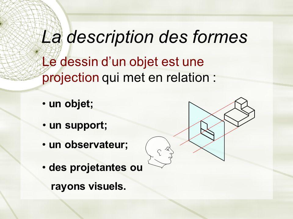 La description des formes Le dessin dun objet est une projection qui met en relation : un objet; un support; un observateur; des projetantes ou rayons visuels.