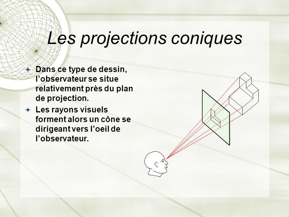 Les projections coniques Dans ce type de dessin, lobservateur se situe relativement près du plan de projection.