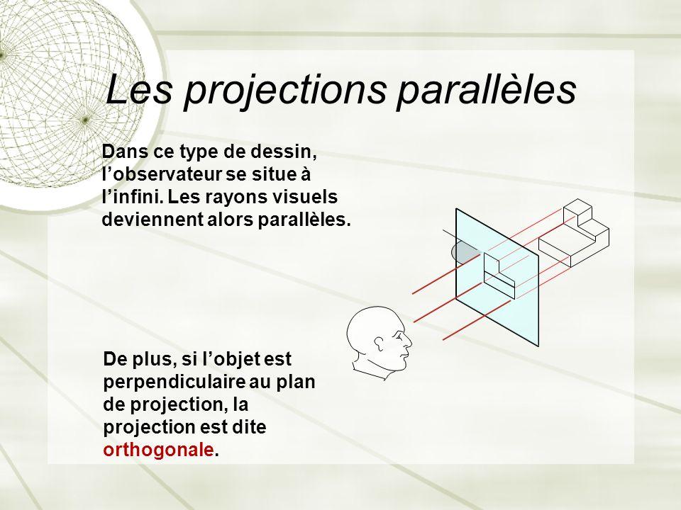 Les projections parallèles Dans ce type de dessin, lobservateur se situe à linfini.
