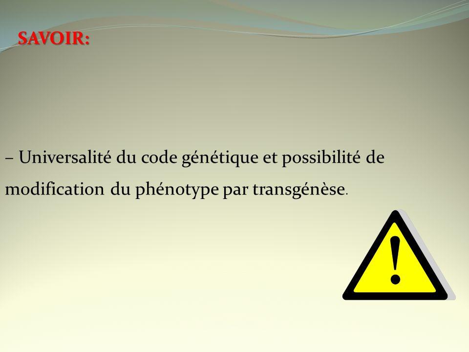 SAVOIR: – Universalité du code génétique et possibilité de modification du phénotype par transgénèse.