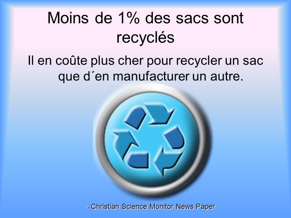 Moins de 1% des sacs sont recyclés Il en coûte plus cher pour recycler un sac que d´en manufacturer un autre. - Christian Science Monitor News Paper