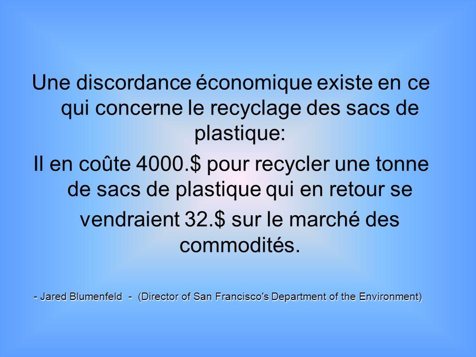 Une discordance économique existe en ce qui concerne le recyclage des sacs de plastique: Il en coûte 4000.$ pour recycler une tonne de sacs de plastiq