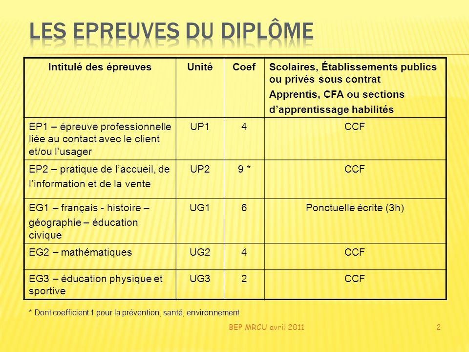 EP1 : épreuve professionnelle liée au contact avec le client et/ou lusager (coef 4) EP2 : Pratique de laccueil, de linformation et de la vente (coef 8) BEP MRCU avril 2011 3 ENSEIGNEMENT PROFESSIONNEL