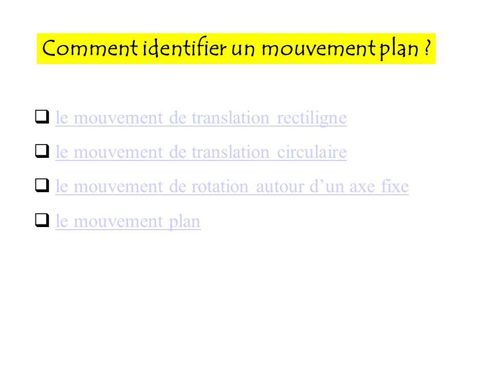Comment identifier un mouvement plan ? le mouvement de translation rectiligne le mouvement de translation circulaire le mouvement de rotation autour d