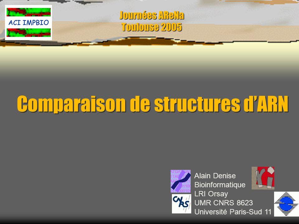 Alain Denise Bioinformatique LRI Orsay UMR CNRS 8623 Université Paris-Sud 11 Journées AReNa Toulouse 2005 Comparaison de structures dARN