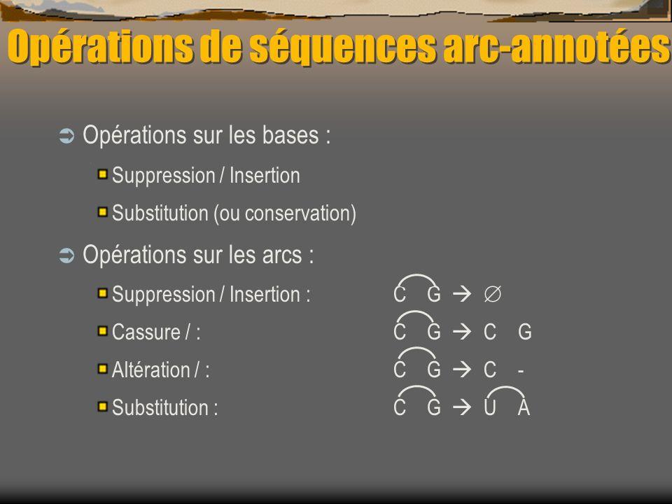 Opérations de séquences arc-annotées Opérations sur les bases : Suppression / Insertion Substitution (ou conservation) Opérations sur les arcs : Suppr