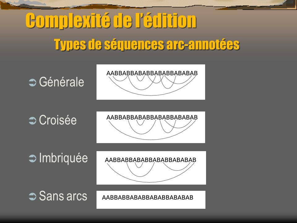 Générale Croisée Imbriquée Sans arcs Complexité de lédition Types de séquences arc-annotées