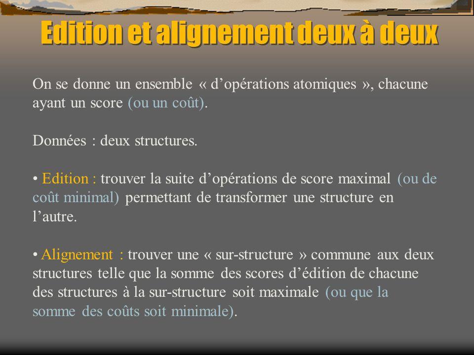 Comparaison de 2 séquences Deux séquences v = v 1 v 2 …v n et w = w 1 w 2 …w m Opérations dédition : ins(x,i) suppr(x,i) subs(x,y,i) CHAT - suppr(C,1) HAT - subs(H,R,1) RAT (Pour les séquences : édition ~ alignement : CHAT - RAT)